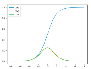 matplotlib-sample